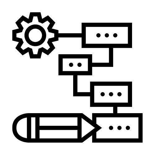 Visual representation of design Process